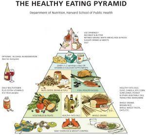 HealthyEating
